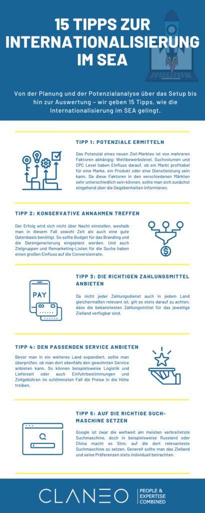 Infografik: 15 Tipps zur Internationalisierung im SEA - Tipp 1 bis 5