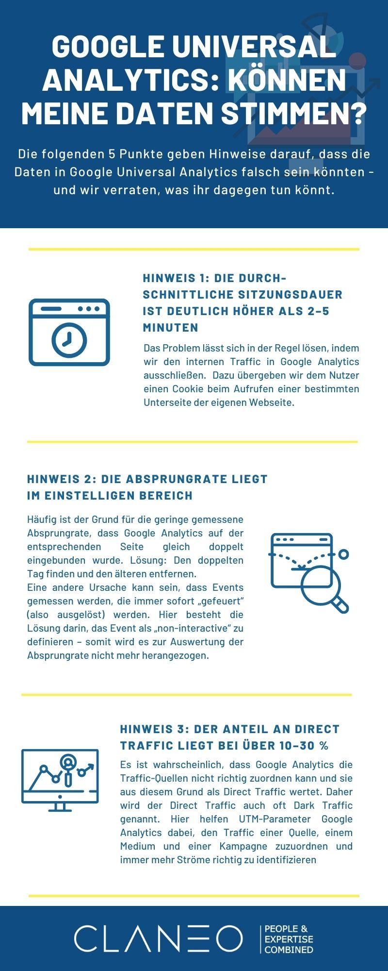Infografik: 5 Hinweise auf einen Blick