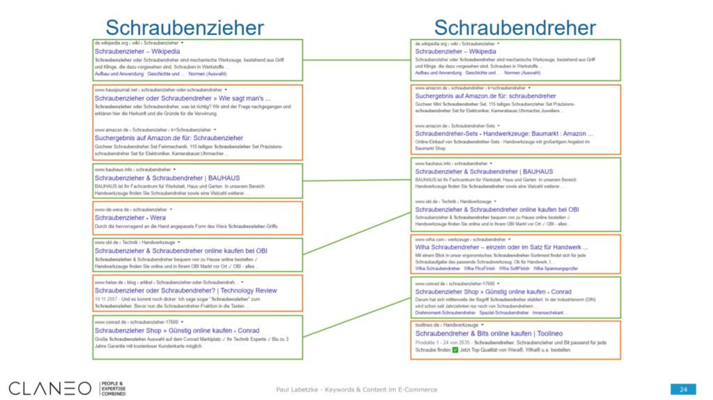Die Suchergebnisse für Schraubenzieher und Schraubendreher im Vergleich.