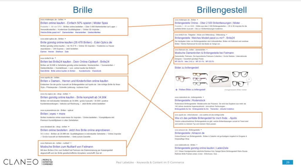 Die Suchergebnisse für Brille und Brillengestell im Vergleich.