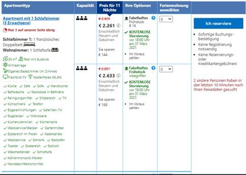Eine Plattform für Ferienwohnungen, die angibt, dass in den letzten Minuten auch weitere Personen Angebote in dem gleichen Zeitraum gesucht haben.