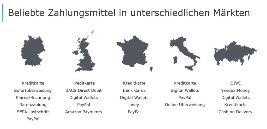 Beliebte Zahlungsmittel in unterschiedlichen Märkten.
