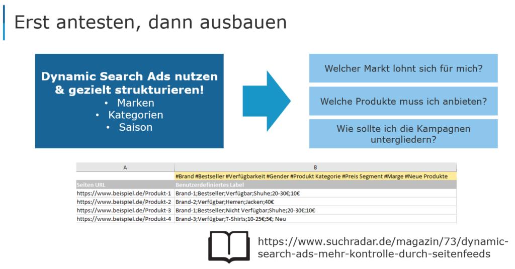 Dynamic Search Ads sollten genutzt und gezielt strukturiert werden.